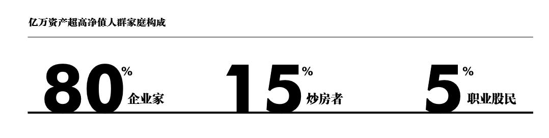 图片引自《2018中国企业家家族传承白皮书》