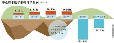顺诚9月27日耗资23.67万港元回购69.2万股