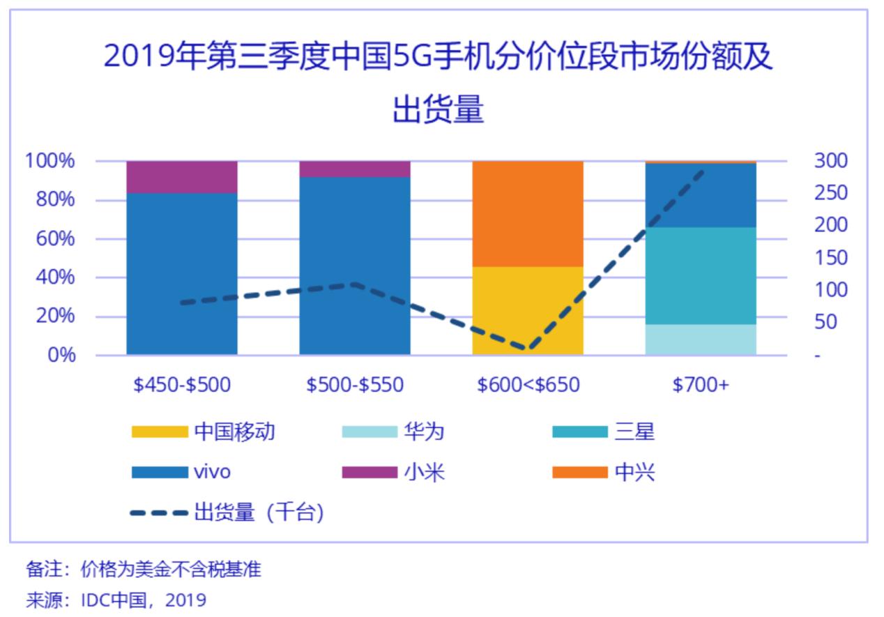 武大教授:此次疫情经济影响预计超过非典