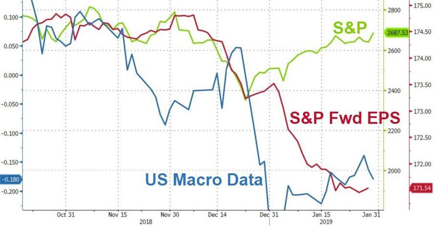 """""""新债王""""解读鲍威尔:QE4要来了!"""