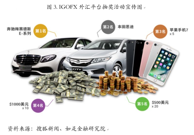 """如果�f一些野�u外�R交易平�_�l生�p�_案在人��意料之中,香港恒�S�h球集�F�t借助""""高大上的集�F背景""""和""""��I操作�F�""""�p�_了不少�氖陆鹑谙嚓P行�I、�碛悬S金外�R���鸾��的��I人士。"""