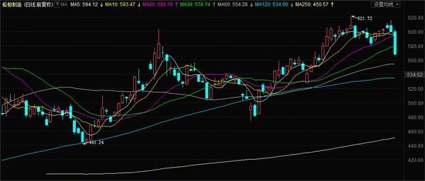 *ST金泰:拟购金达药化100%股权 或构成重大资产重组