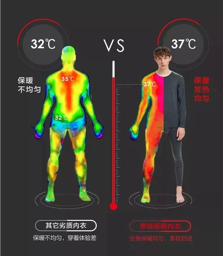 算愛心選 | 宇航級黑科技保暖內衣、超薄恒溫37°C、你和他都需要!