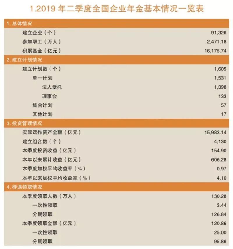 上海颁发国内首批智能网联汽车示范应用牌照