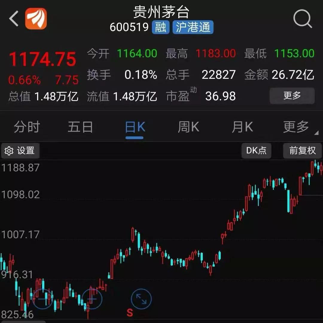 五芳斋IPO辅导年底结束:辅导券商从广发换成中金