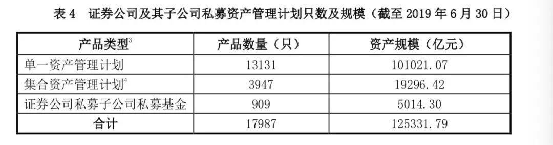 上市银行董监高年内增持5000万元 招商浦发获资8成