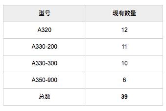 香港航空停飞并延迟发薪 或遭撤销牌照