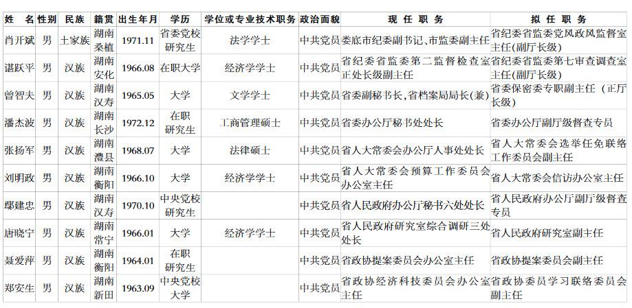 财政部:前8月已安排使用地方政府专项债资金22011亿