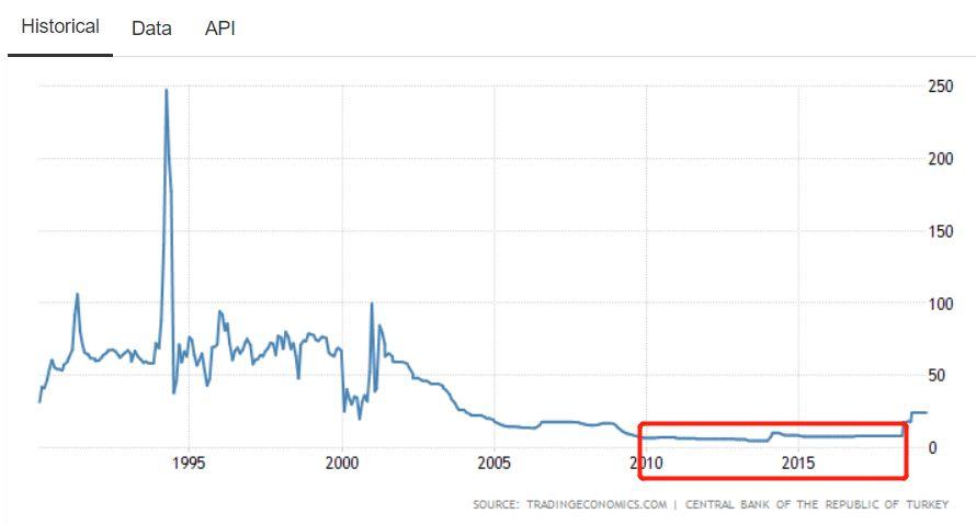 房价泡沫破灭 这个国家正经历10年来最痛苦的时刻