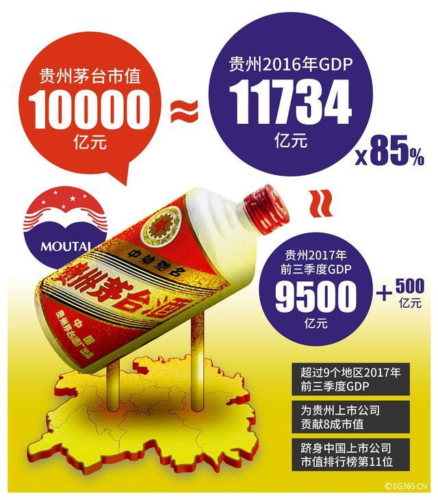 """格力的gdp_广东""""最能留住人""""的城市,人均GDP很高,为格力空调大本营"""