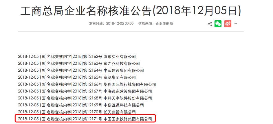 国家工商行政管理总局网站截图