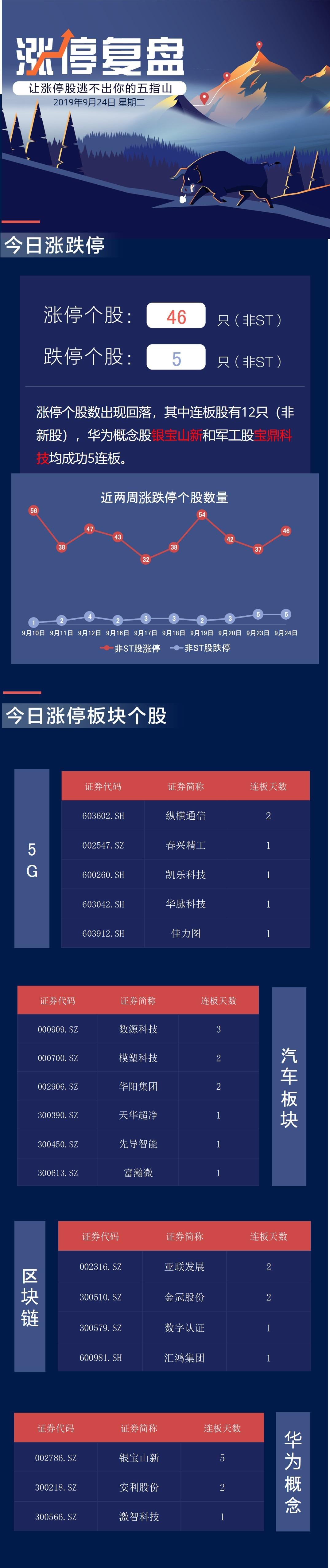 京雄城际北京段试运行 从北京西站可直达大兴机场