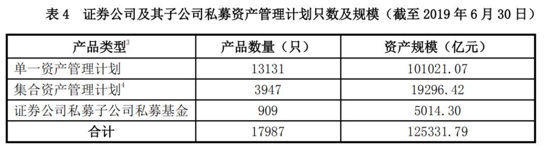 """中国建""""红黑名单""""制度 惩戒严重违法失信服务机构"""