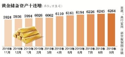 铁货飙近14% 铁矿石期货扬1%