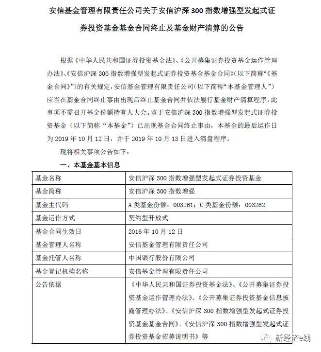 安信基金走麦城:沪深300增强首家清盘 三年惨淡离场