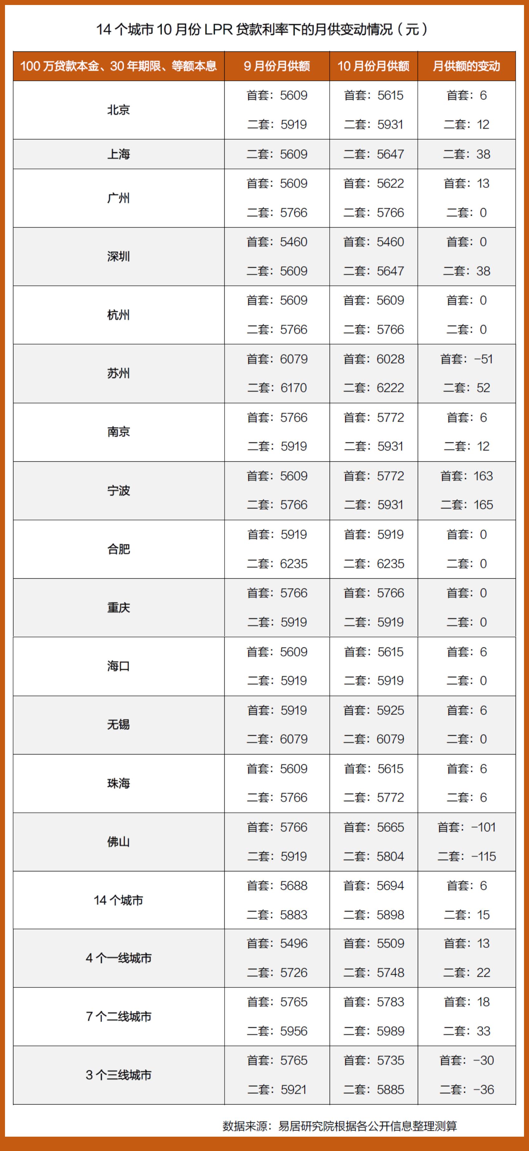 华海药业:拟中标本次集采 中标产品占18年收入14%