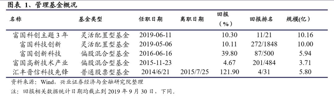 http://www.rhwub.club/caijingjingji/2079155.html