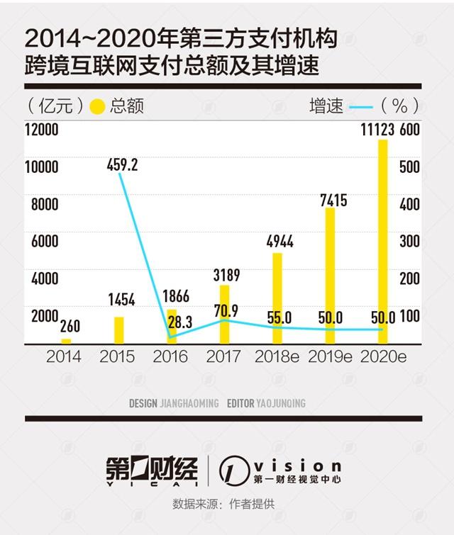 巴曙松:发展进入深水区后 中国支付产业该如何破局?