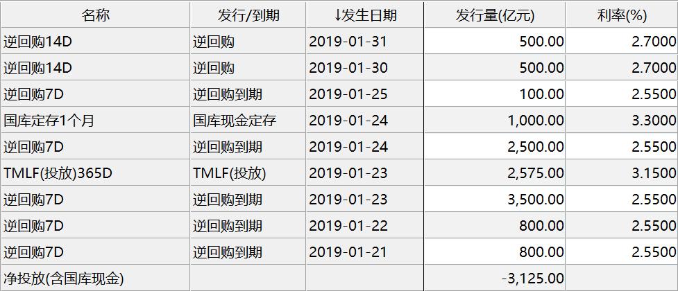 孙国峰:将定期对报价行LPR报价质量考核 违规将处罚
