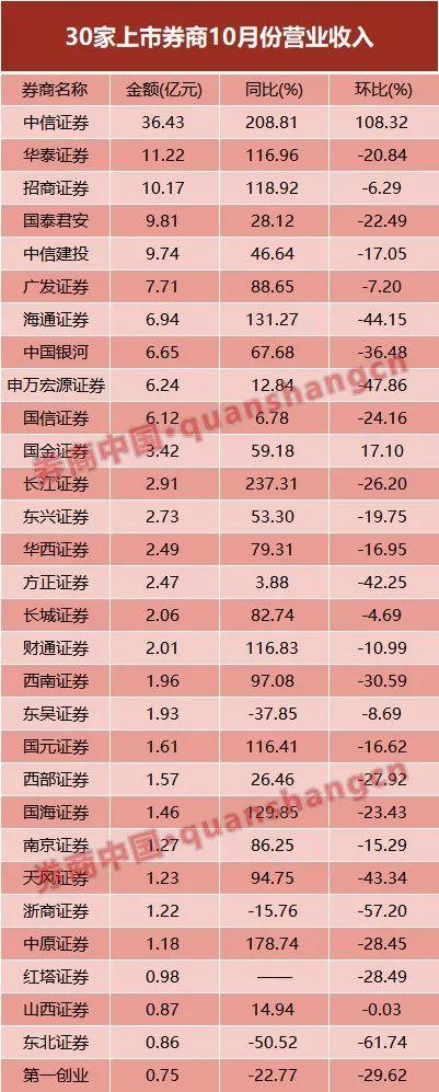"""35吨飞天茅台""""秒光""""苏宁超市称九成订单可当日达"""