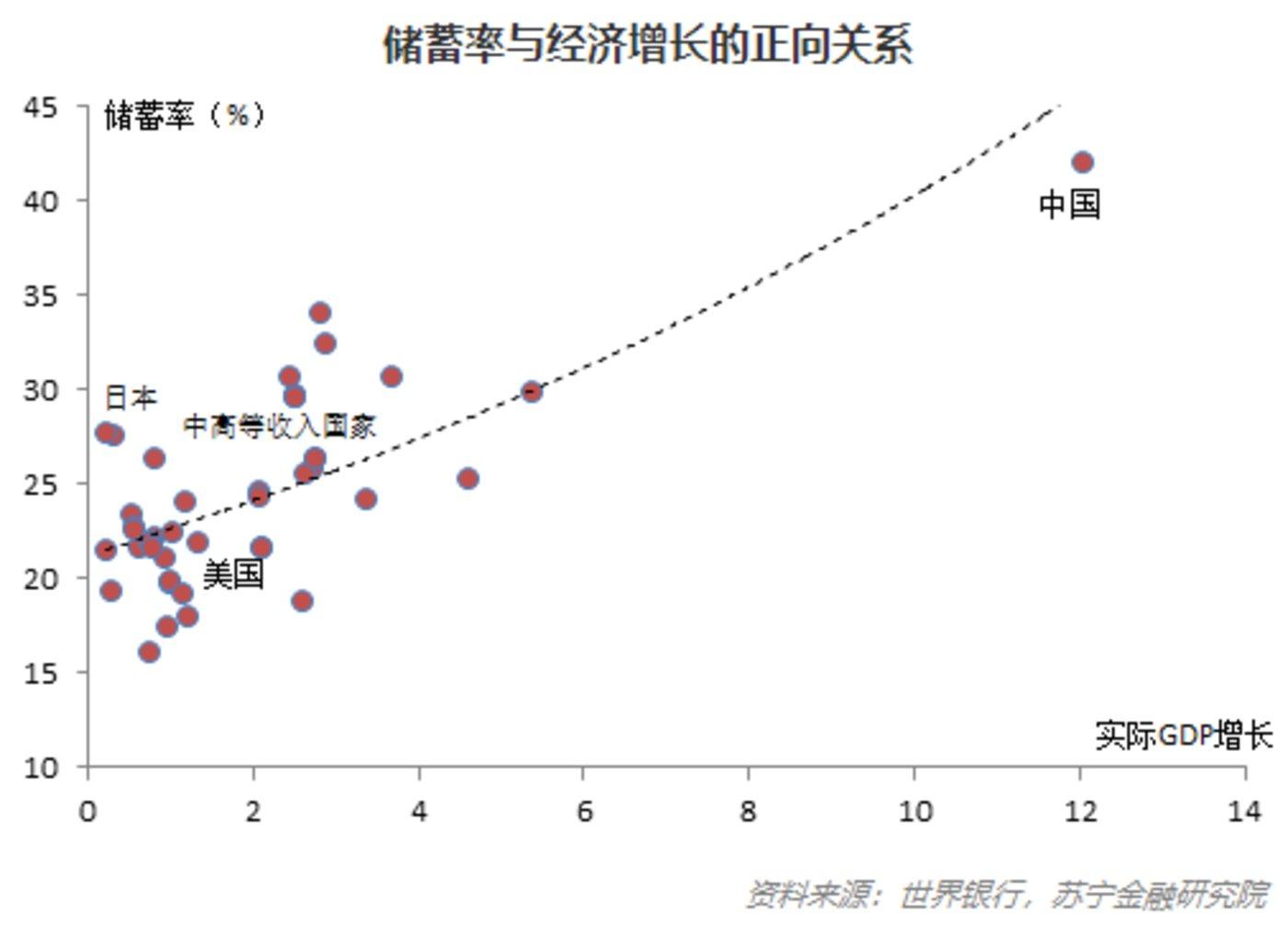 中国人口趋势_大陆人口突破14亿中国人口存在老龄化趋势