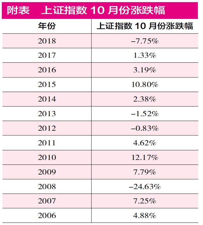 中国人保:财政部将29.90亿股公司股份划转社保基金