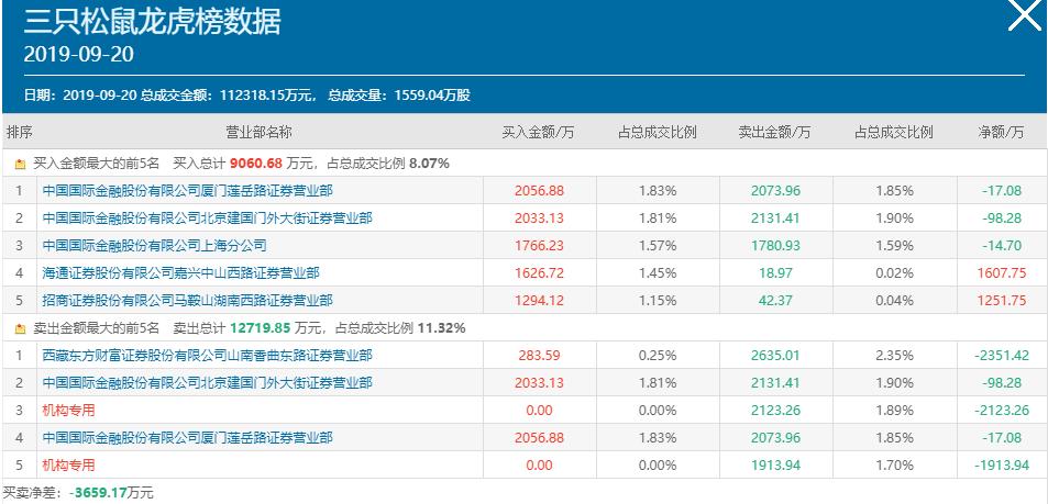 中金:玖龙纸业维持中性评级 下调目标价至7.11港元