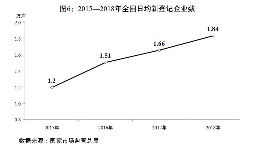 2019年國民經濟總值_2018年國民經濟和社會發展統計公報