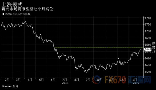黄金生意业务提示:不黑不吹!美联储放鸽金价腾飞,但风险偏好上升限定涨幅