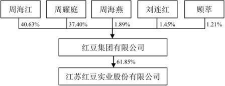重庆学生减负方案是什么情况?重庆学生减负方案真相曝光