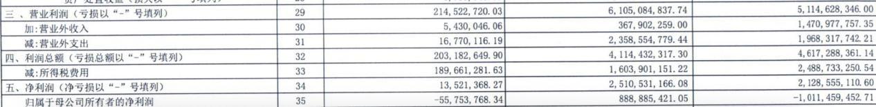 跨界歌王?特斯拉CEO马斯克的歌曲登上最火单曲榜