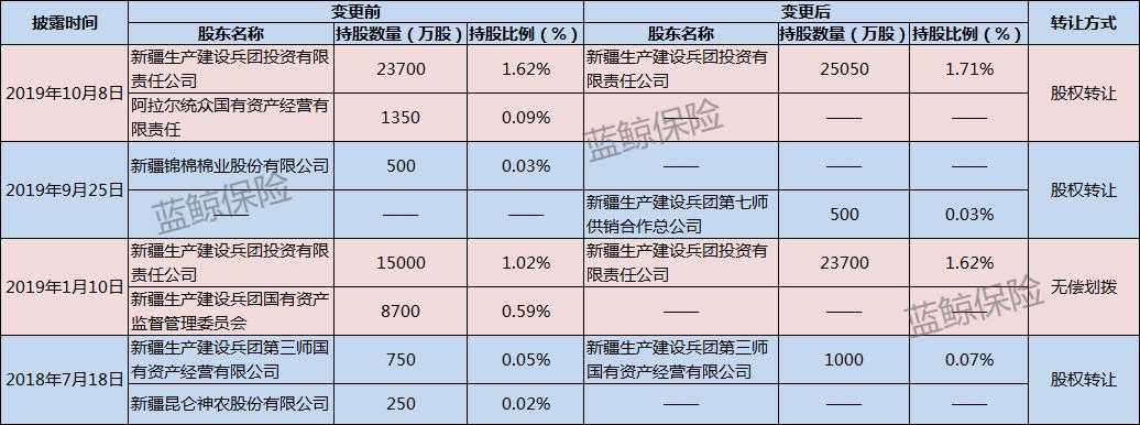 中国联通:未对用户4G速率进行降速 贯彻提速降费要求