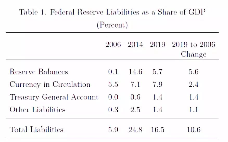 美联储主席鲍威尔:货币政策的正常化与未来之路