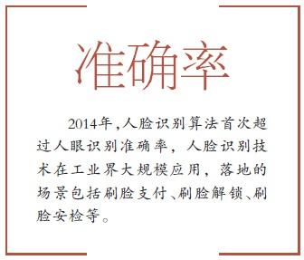 """前11个月""""万碧恒""""拿地大分化:谁拿地超千亿?"""