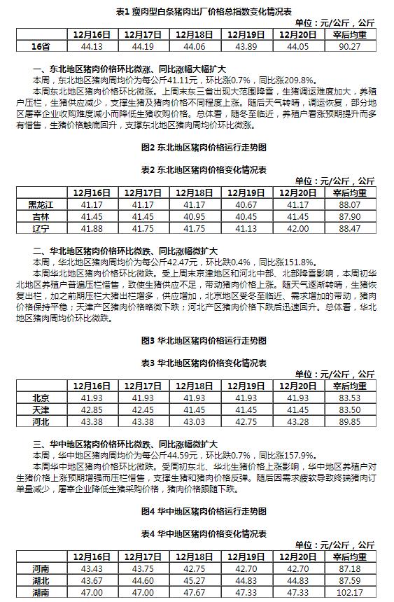 共201县(区)达到节水型评价标准节水成效逐步显现