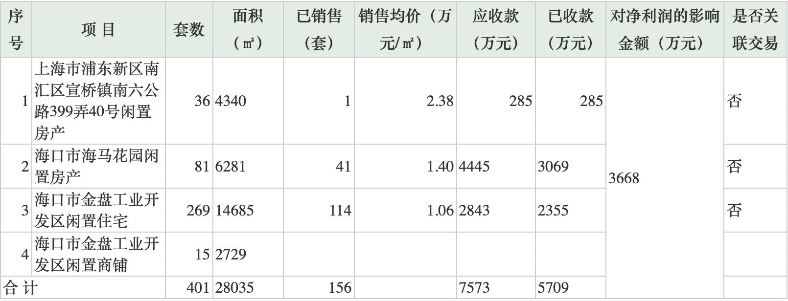 快讯:港股恒指跌幅扩大至0.76% 手机设备股集体大跌