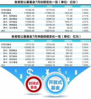 """半年营收破450亿 伊利股份有望提前锁定""""五强千亿"""""""