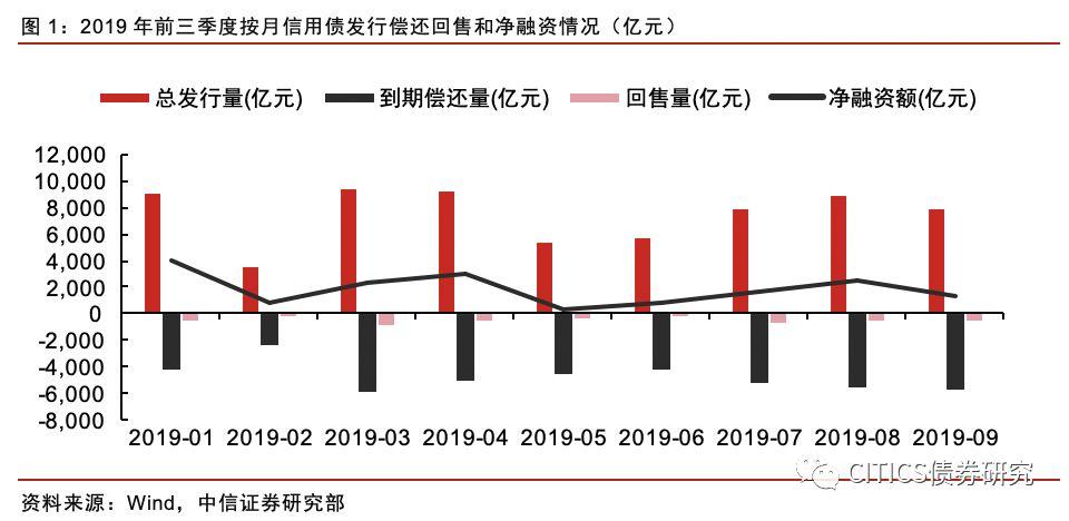 """快讯:五龙电动车""""20合1""""并股 股价大涨40%"""