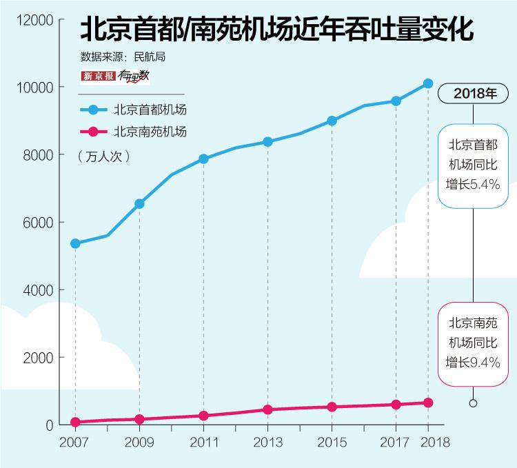 中国整形协会将制定行业发展团体标准