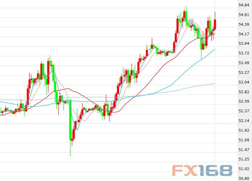 资本市场开放不断提速  外资增配A股成大趋势