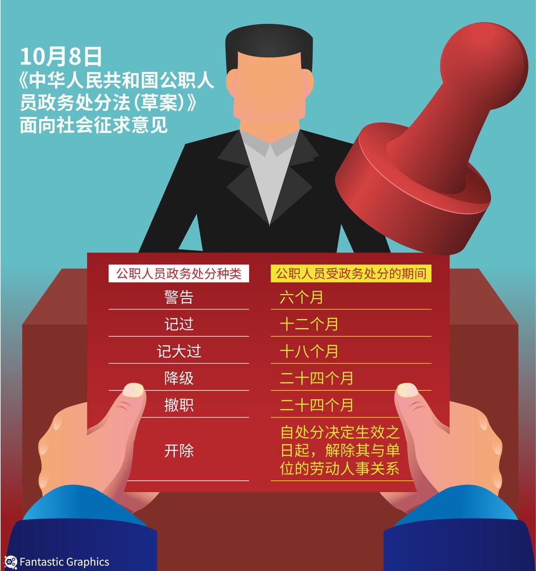 人民日报谈区域经济:东北振兴加快 东部引领创新发展