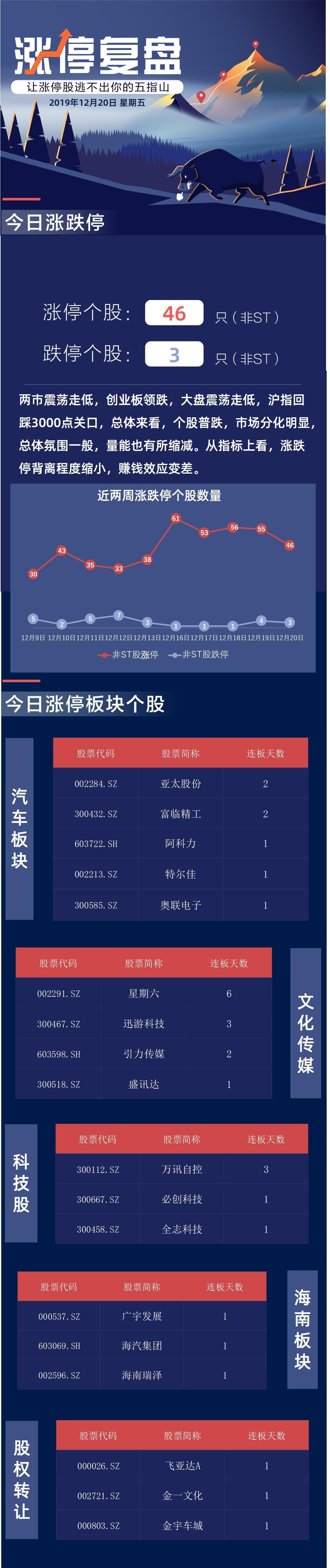 武汉:全力推进方舱医院建设努力提高治愈率