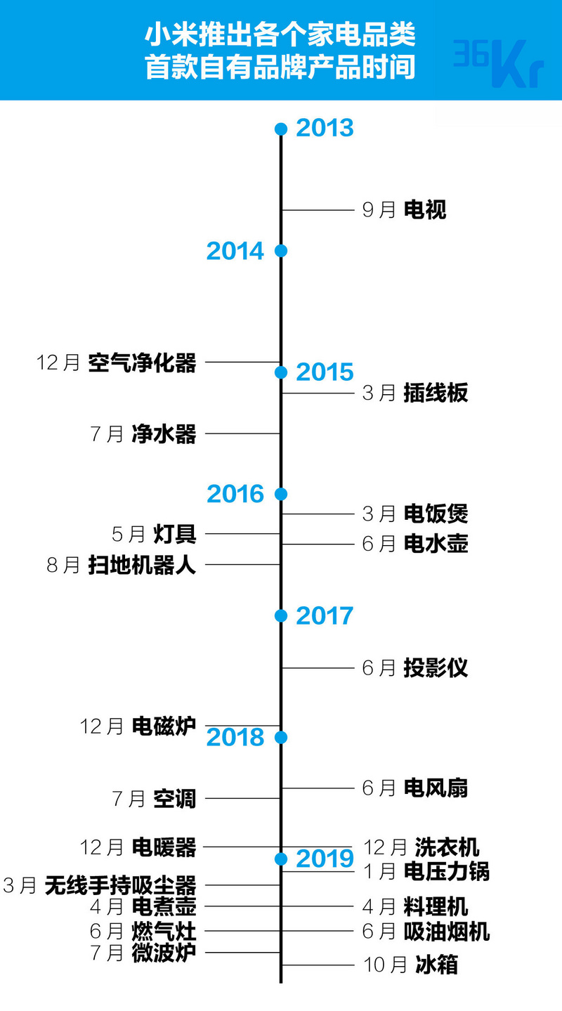 聚焦中国开放:贸易与投资并重 走出去与引进来并举