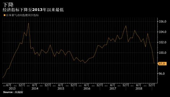 日本央行今日公布利率决议 会否步其他央行鸽派后尘?