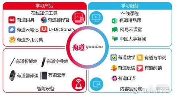 上半年中国网友捐款18亿 80后90后成为捐赠主力