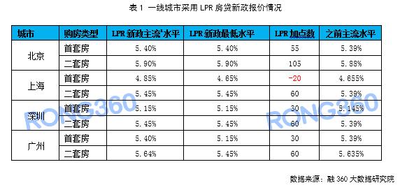 MSCI指数索引(价格指数)