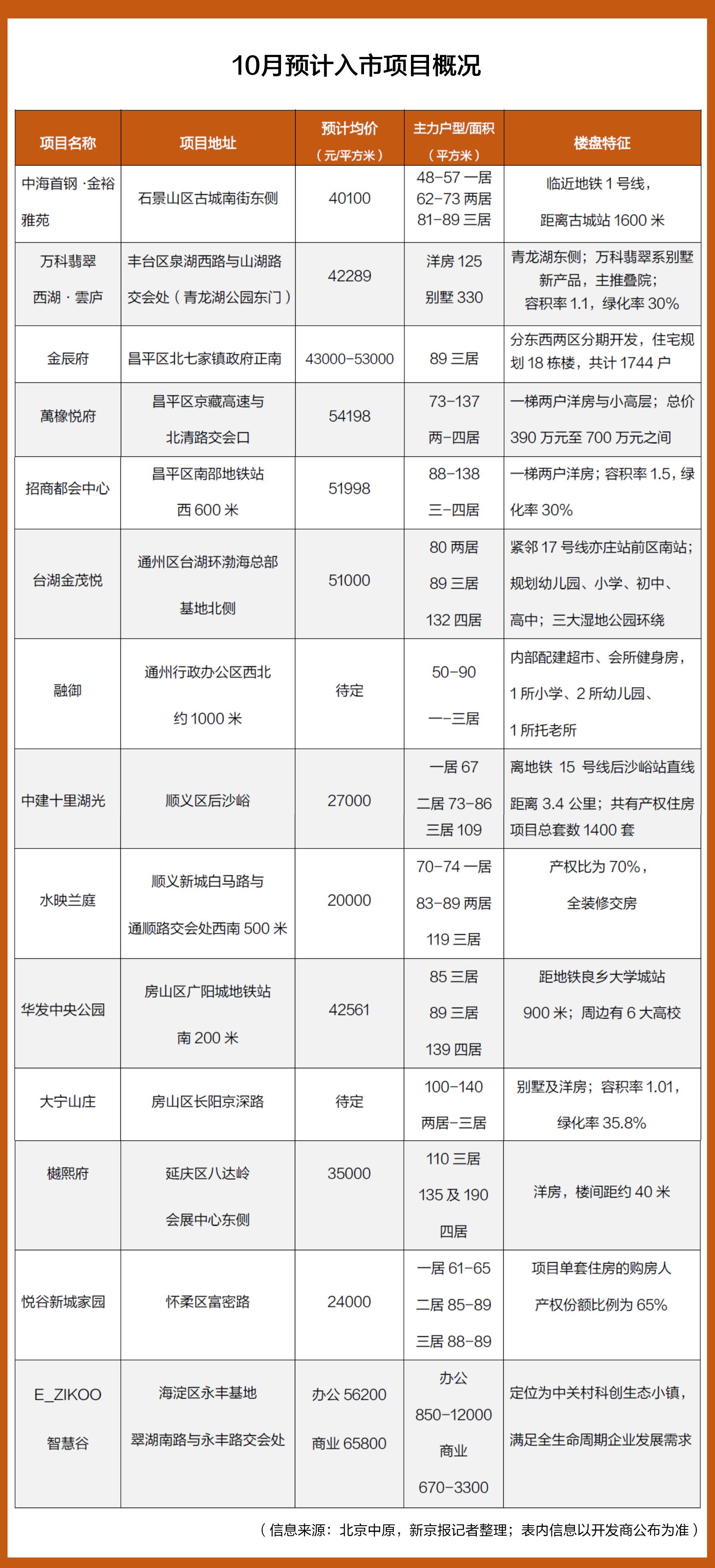 北京继续发布大风蓝色预警 阵风可达7级
