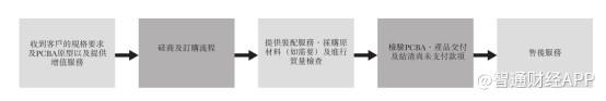 福晟国际暴跌62%:或因券商孖展新规致个人投资者爆仓