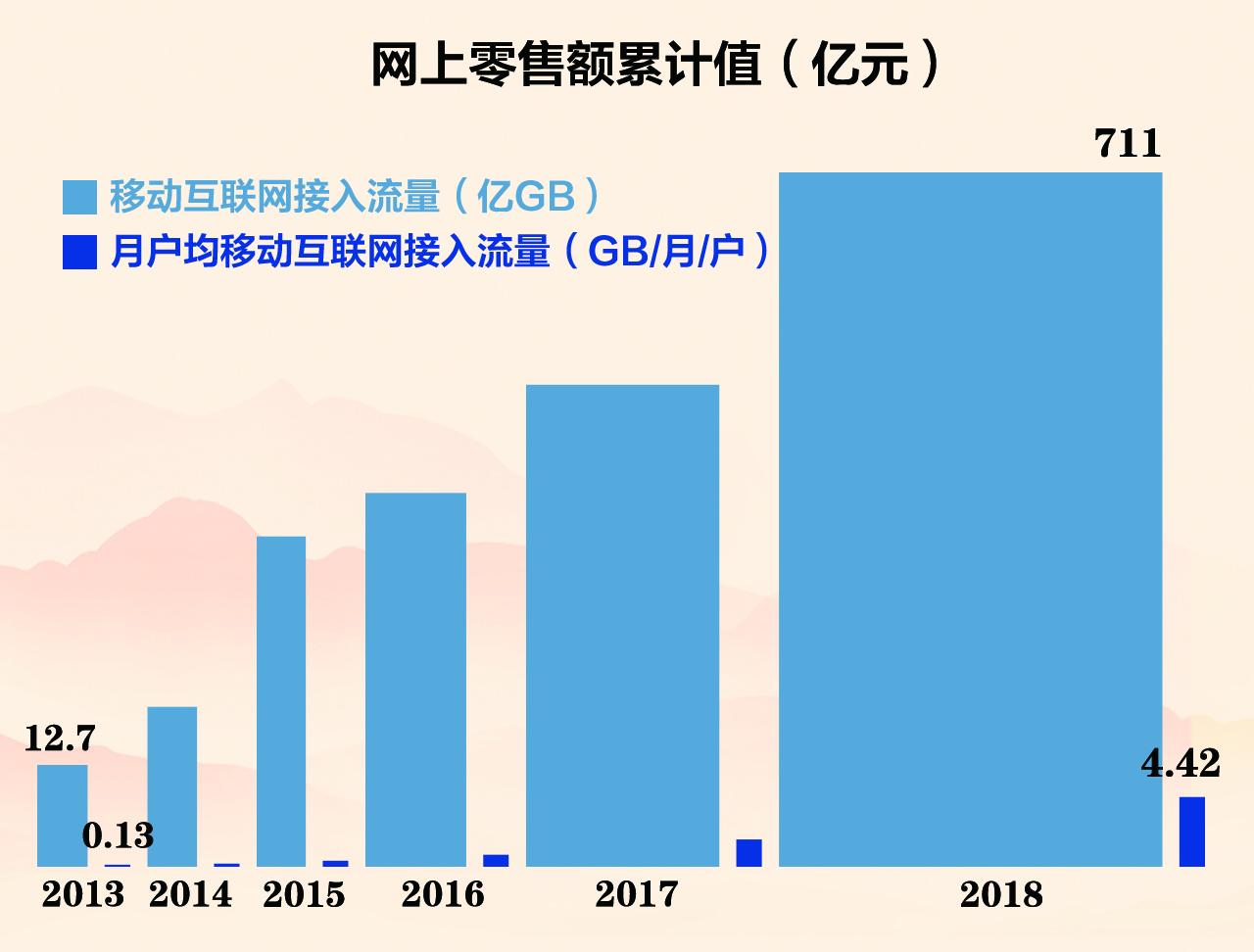 受累非一线城市房贷减值51亿 东亚银行盈利大跌75%