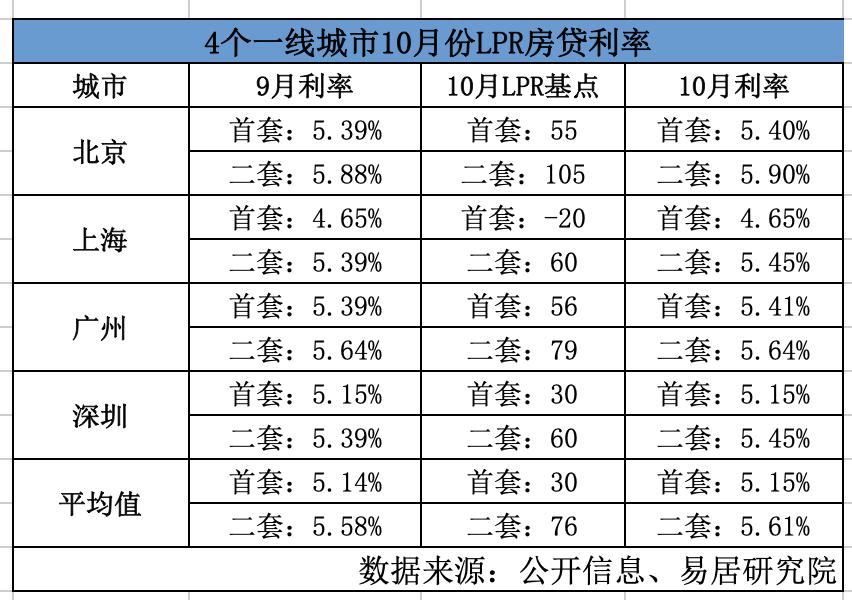 肖钢:监管部门不应把股市上涨看成政绩